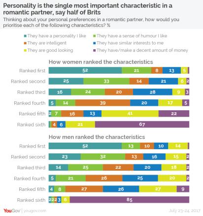 British both gender rankings-01 (1).png